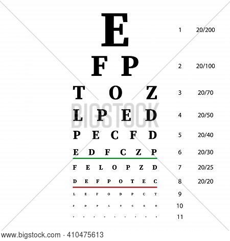 Eye Test Chart. Poster For Vision Exam. Eye Care Test Placard With Latin Letters. Vector Illustratio