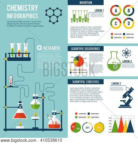 Chemistry Scientific Inventions Research Technology Progress And Statistics Infographic Report Prese