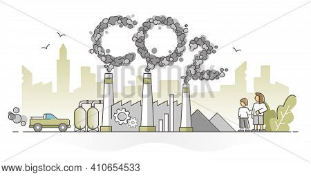 Co2 Emissions As Carbon Dioxide Pollution From Exhaust Gases Outline Concept