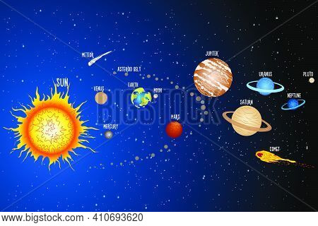 Map Of The Solar System With The Names Of The Planets