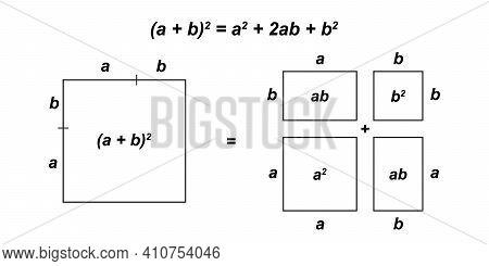 Square Of Binomial Geometric Visualization. Algebraic Binomial Theorem. Math Formula