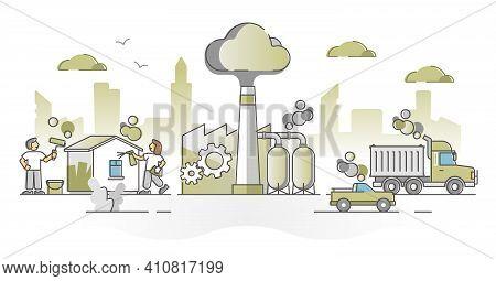 Voc Volatile Organic Compound Chemical Vapor Main Sources Outline Concept