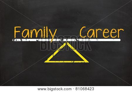 Motivational Saying that you must balance work, career and family poster