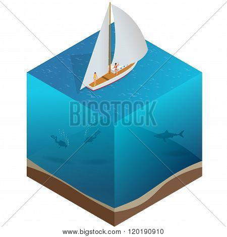 Yacht, water carriage and maritime transport, Ship, boat, vessel, warship, cargo ship, cruise ship,