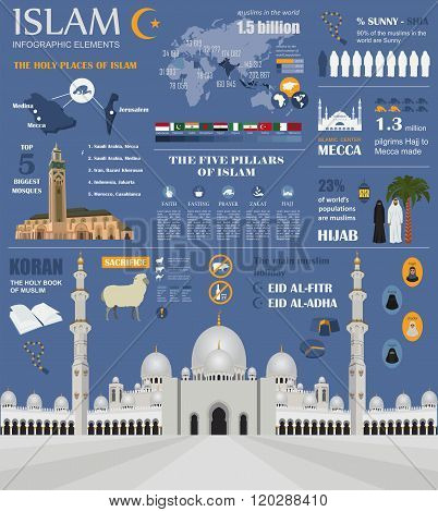 Islam infographic with a white mosque. Vector illustration