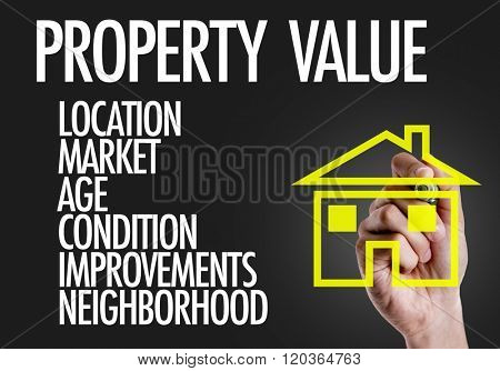 Hand writing the text: Property Value