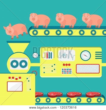 Industrial Production Of Pork