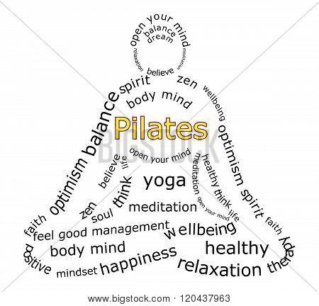 Pilates Wordcloud