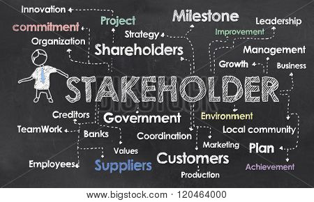 Chart With Stakeholder And Buzzwords