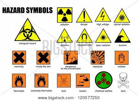 illustration of the various signs warning of the danger