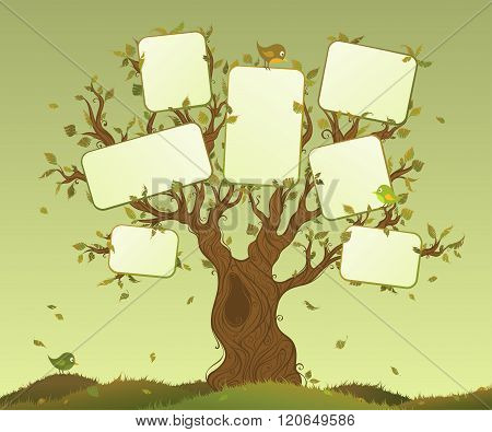 Blank Tablets On A Tree.