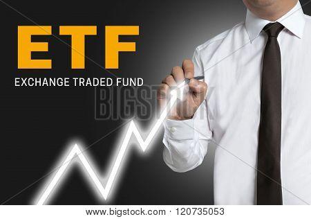 Etf Trader Draws Market Price On Touchscreen