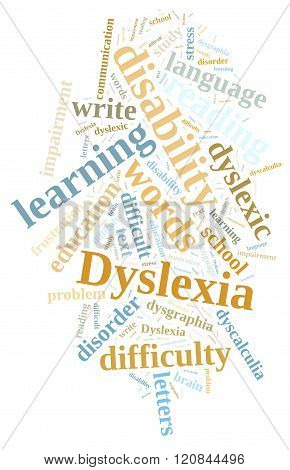 Word Cloud About Dyslexia