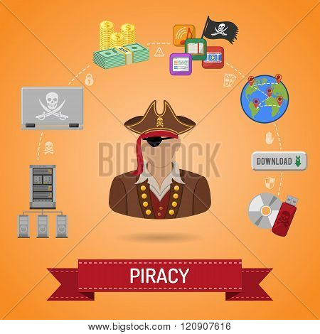 Piracy Concept with Pirate