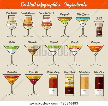 Cocktail Infographics. Ingredients.