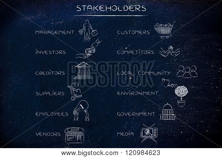 main stakeholders of a company with icons, list with 2 columns