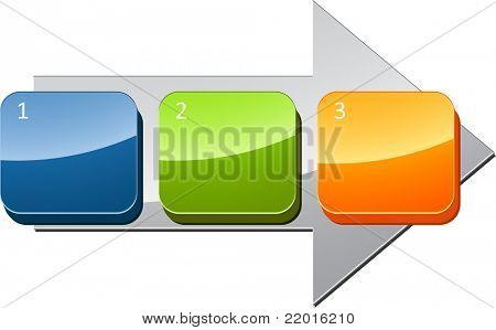 Três em branco numerados etapas sequenciais ilustração do diagrama de negócios