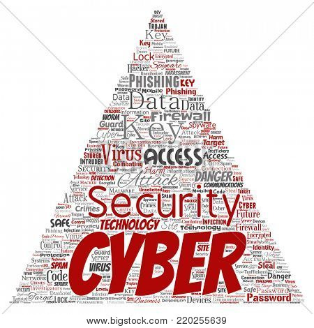 Conceptual cyber security online access technology triangle arrow word cloud isolated background. Collage of phishing, key virus, data attack, crime, firewall password, harm, spam protection poster