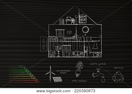 green home conceptual illustration: energy efficiency rating chart next to ecology icons with house section above