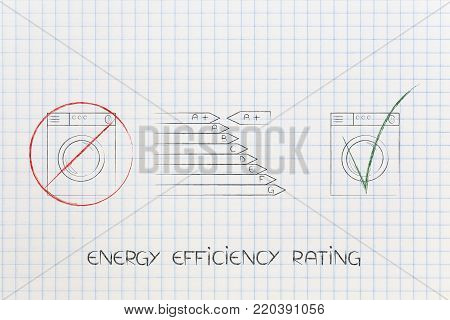 green ecological home conceptual illustration: energy efficiency rating chart among crossed out inefficient fridge and ticked off new one