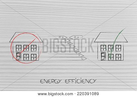 green ecological home conceptual illustration: energy efficiency rating chart among crossed out inefficient house and ticked off one