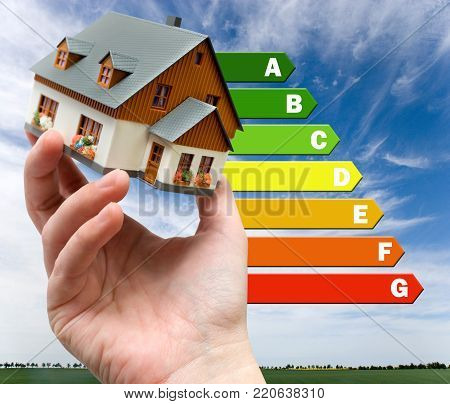 Energy efficiency label for house / heating and money savings - model of a house in a hand