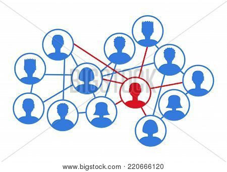 Infection spreading concept. Stock vector illustration of user icons in a community social network with one ill person. Flu pandemic disease epidemics virus and bacteria transmission.