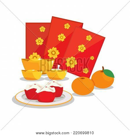 Chinese new year for lucky and wealthy.