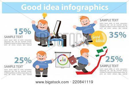 The man had an idea. Vector infographics