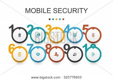 mobile security Infographic design template.mobile phishing, spyware, internet security, data protection icons poster