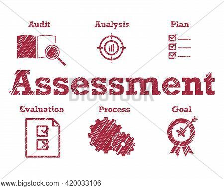 Assessment Typography Lettering Text Around Business Icons White Isolated Background Blur Style Desi