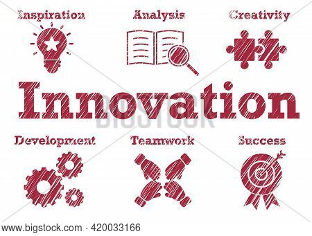 Innovation Typography Lettering Text Around Business Icons White Isolated Background Blur Style
