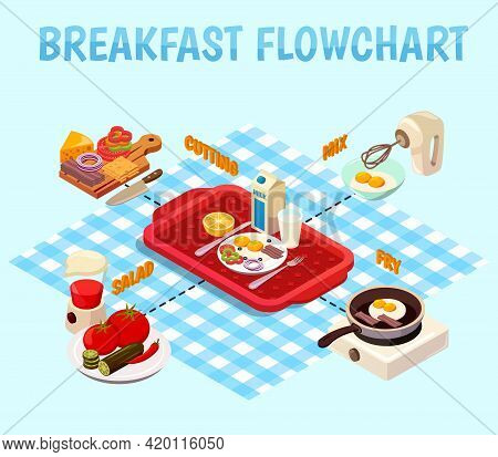 Breakfast Cooking Isometric Flowchart With Cutting Of Foodstuff, Frying Of Eggs, Mix Of Vegetables V