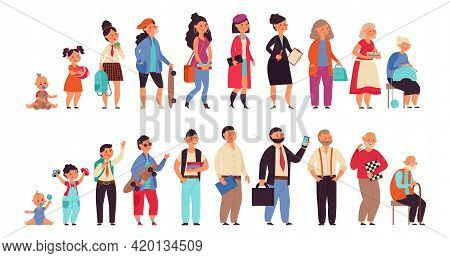 People Generations. Human Ages, Boys Girls Women And Men. Aging Steps, Life Cycle Progress From Baby