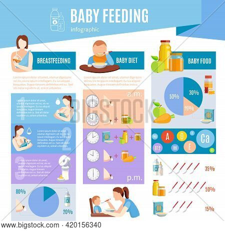 Detailed Information On Baby Food And Breastfeeding Infographic Banner With Optimal Time And Milk Fo