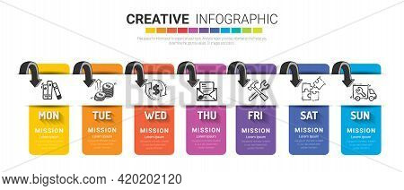 Weekly Planner, Timeline Business For 7 Day, Presentation Business Can Be Used For Business Concept