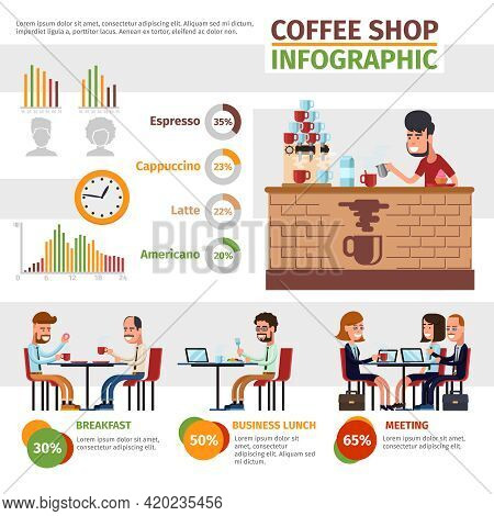 Coffee Shop Vector Infographic. Preparation, Lunch And Meeting, Cafeteria And Infochart Illustration