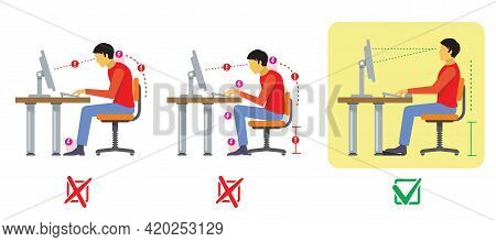 Correct And Bad Spine Sitting Posture. Vector Diagram In Flat Style. Correct Spine, Bad Position, Co