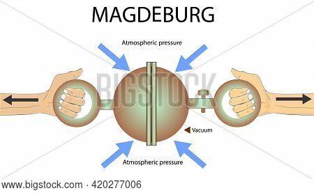 Magdeburg.2.eps