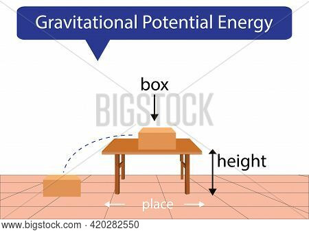 Physics. Kinetic Energy. Potential And Kinetic Energy. Energy Conversion. Science