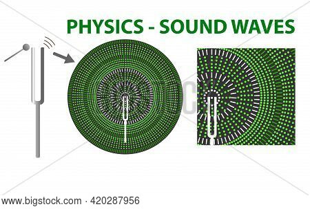 Physics. Diagram Showing Sound Waves When Hitting The Tuning Fork With A Mallet. Sound Waves. Wave S