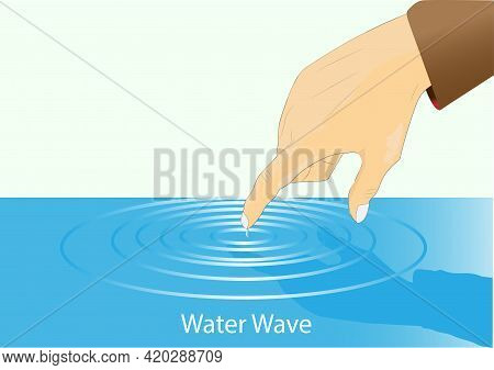 Physics. Water Drop Wave. The Water Wave Created By The Raindrop. Direction Of Water Waves. Trough O