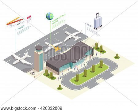Airport Isometric Composition With Infographic View Of Airport Locations With Terminal Building Flyi