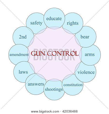 Gun Control Circular Word Concept