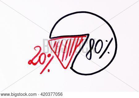 Pareto Principle Or Eighty-twenty Rule Written On Paper.