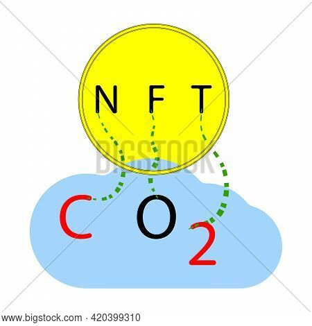 Concept Of Nft ,non-fungible Token.co2, Carbon Emissions. Environmental Impact Of Nft.