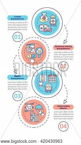 Buyer Behavior Types Vector Infographic Template. Habitual Buying Attitude Presentation Design Eleme