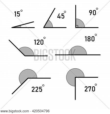 Angles Icons Set. Obtuse, Right, Acute, Straight, Supplementary And Opposite Angles .