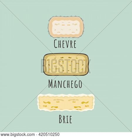 Chevre, Manchego And Brie Cheese Front View