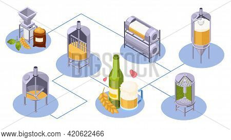 Brewery Beer Production Isometric Composition With Flowchart Of Isolated Jar Icons With Keeves Malt